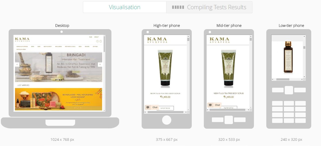Focus on mobile optimization